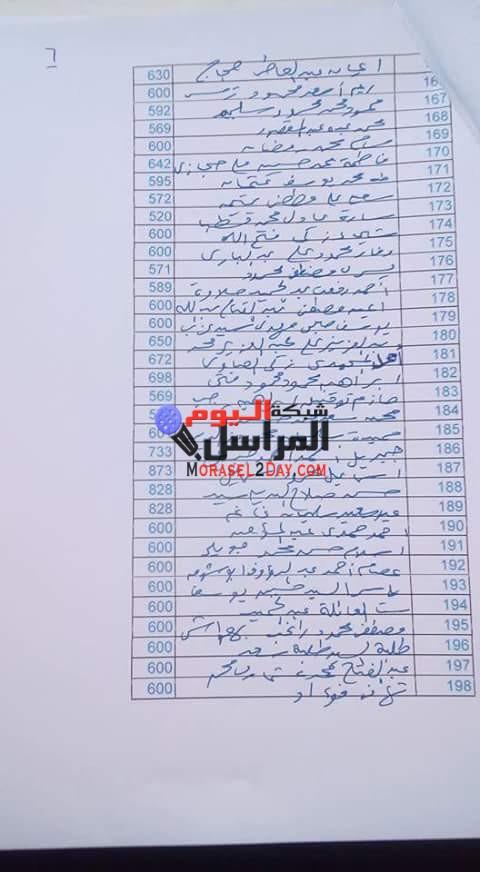 الان وحصري اسماء الفائزين بالقرعة بالشريط المتميز بمدينة السادات