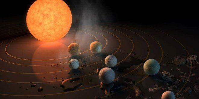 اكتشاف 7 كواكب بحجم كوكب الأرض