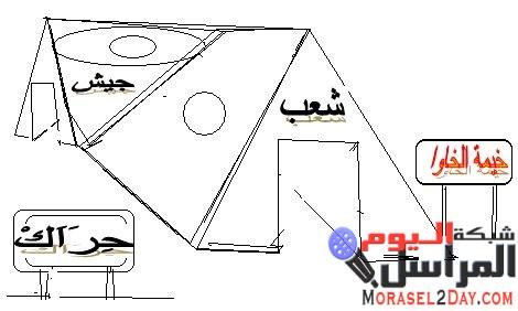 الرئاسيات الجزائرية تـُغري 73 إسماً نزعت يدها من يد الشعب وحراكه
